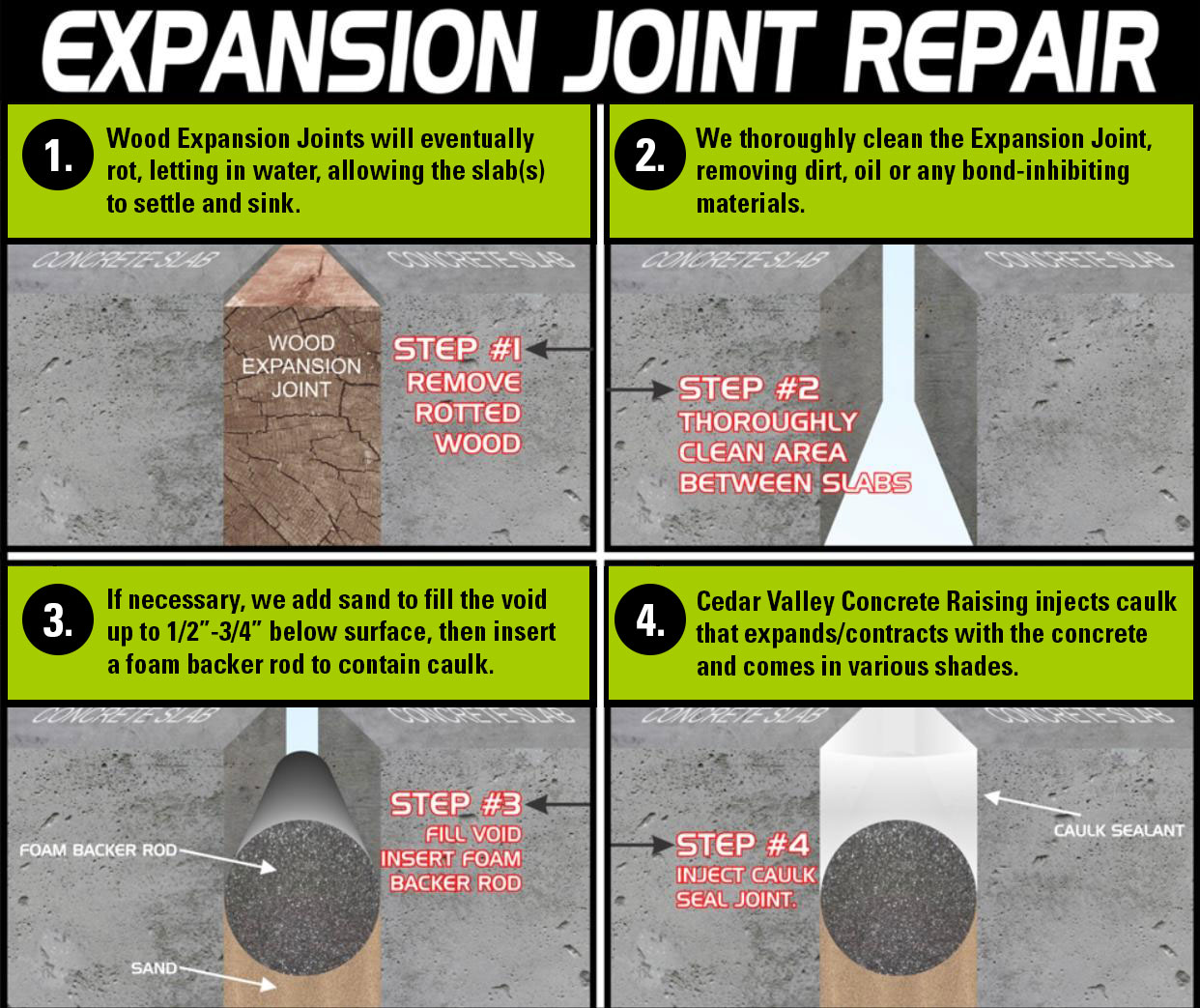 Expansion Joint Replacement - Cedar Valley Concrete Raising